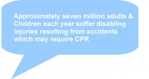 First Aid Training Facts